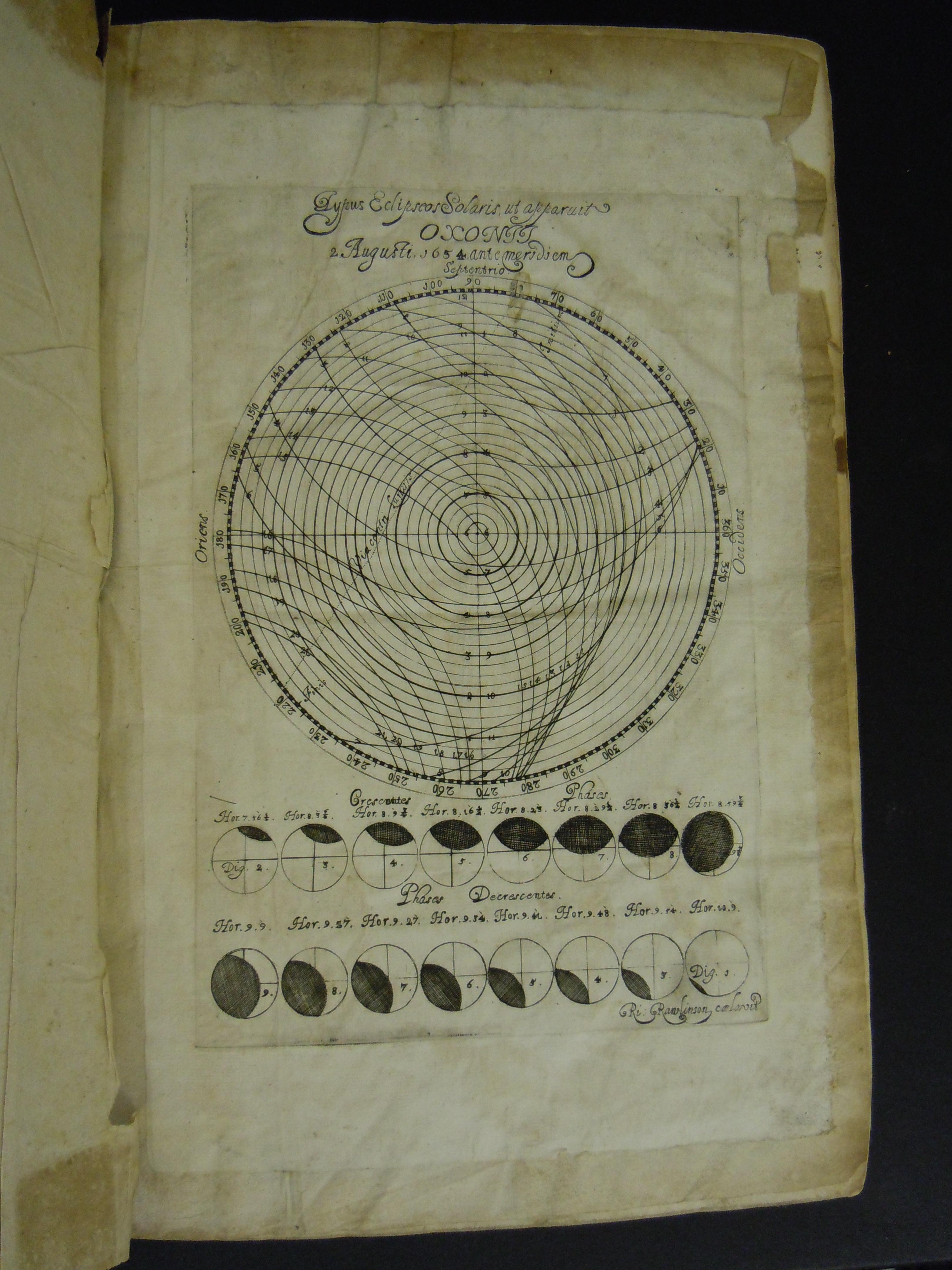 BT3.154.9, 1st flyleaf, Giovanni Battista Riccioli's Almagestum novum, 1653
